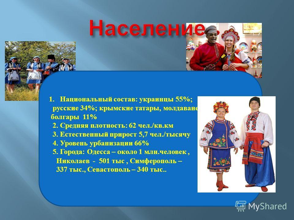 1. Национальный состав: украинцы 55%; русские 34%; крымские татары, молдаване, болгары 11% 2. Средняя плотность: 62 чел./кв.км 3. Естественный прирост 5,7 чел./тысячу 4. Уровень урбанизации 66% 5. Города: Одесса – oколо 1 млн.человек, Николаев - 501