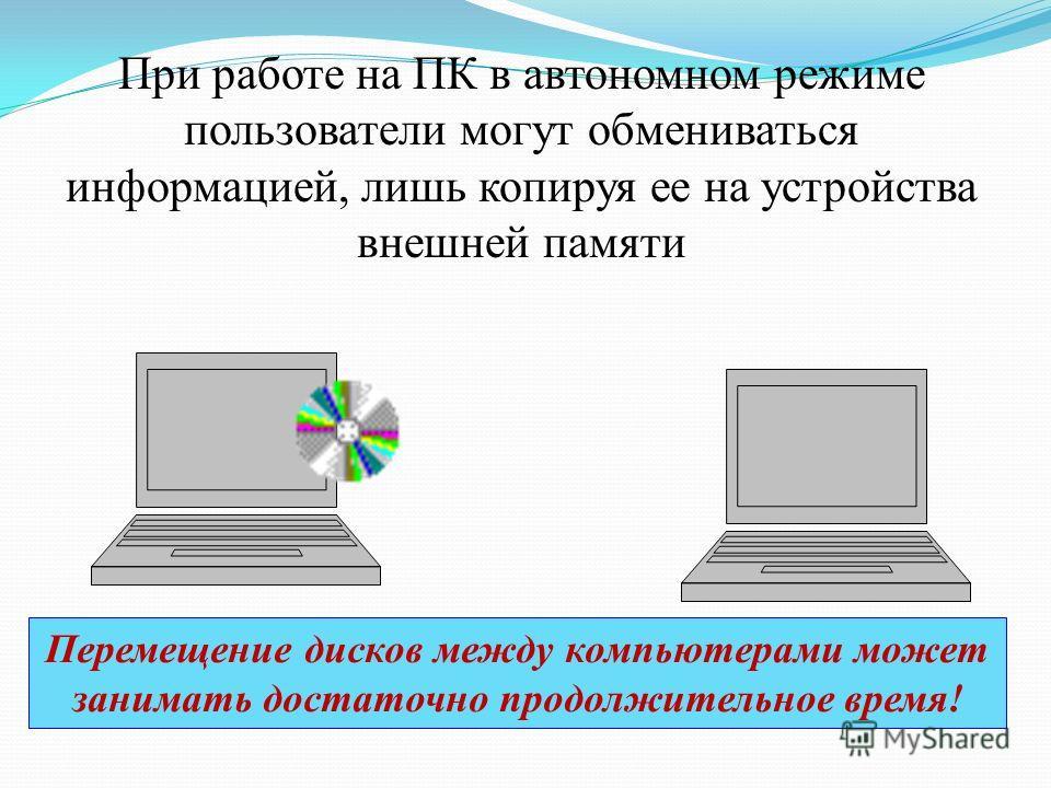 При работе на ПК в автономном режиме пользователи могут обмениваться информацией, лишь копируя ее на устройства внешней памяти Перемещение дисков между компьютерами может занимать достаточно продолжительное время!