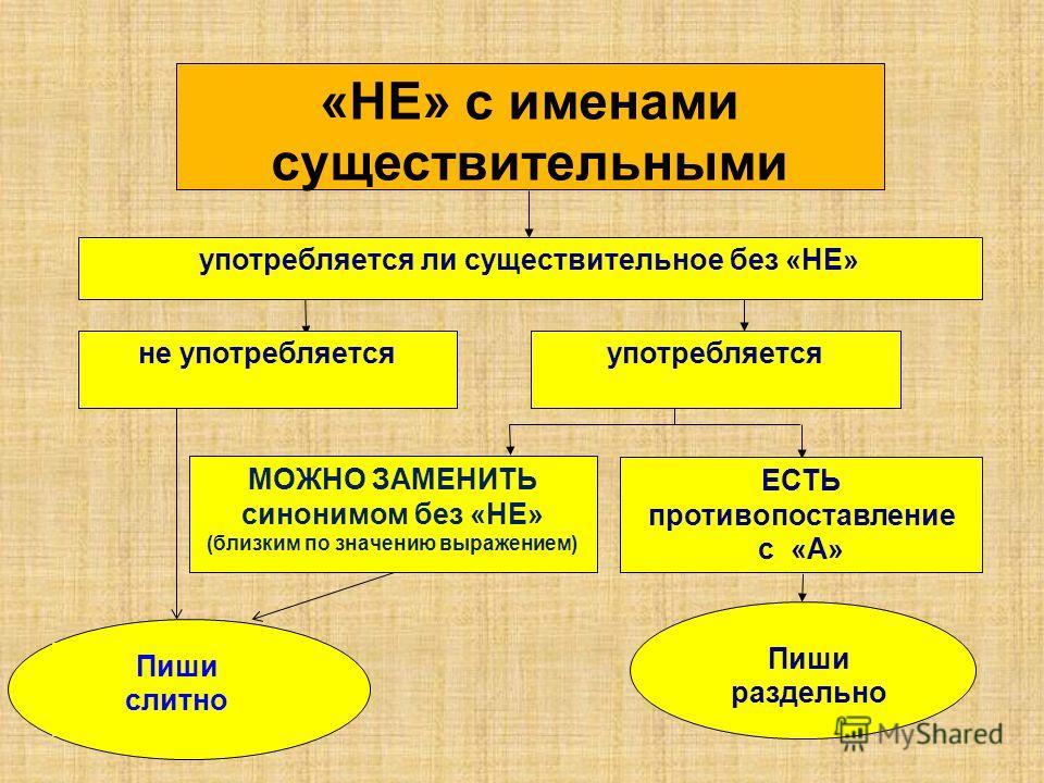 ОСТАНОВКА «МАРШРУТ»