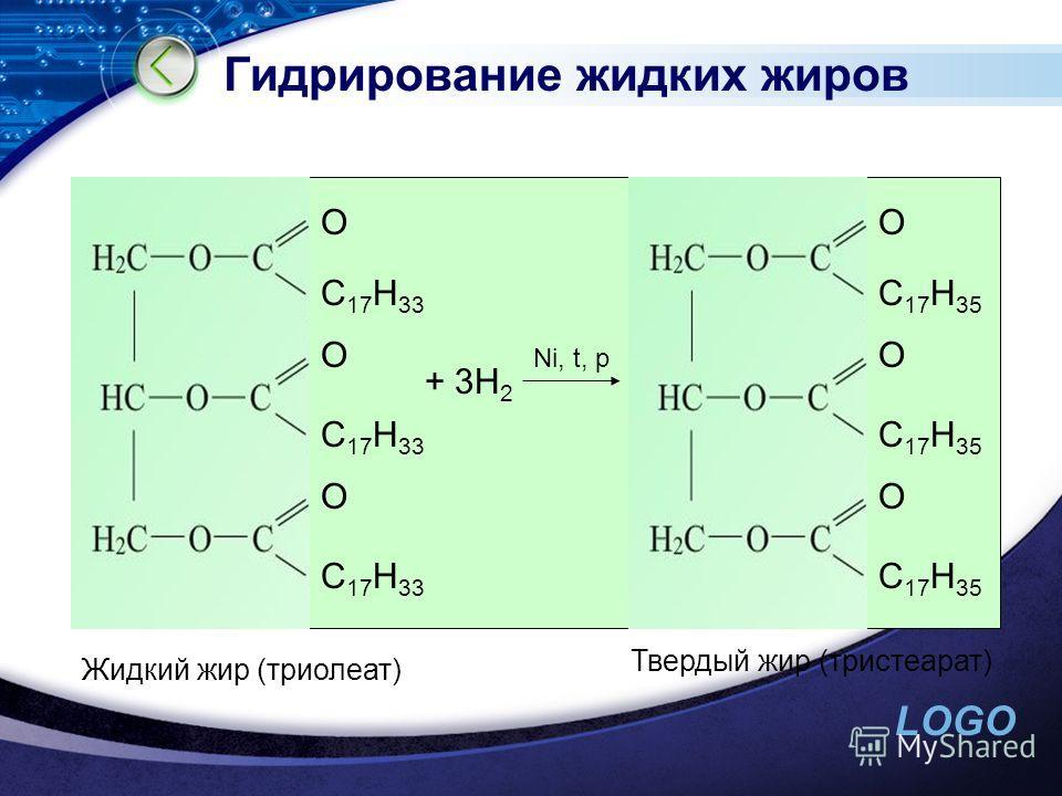 LOGO Гидрирование жидких жиров С 17 Н 33 О О О + 3H 2 Ni, t, p С 17 Н 35 О О О Жидкий жир (триолеат) Твердый жир (тристеарат)