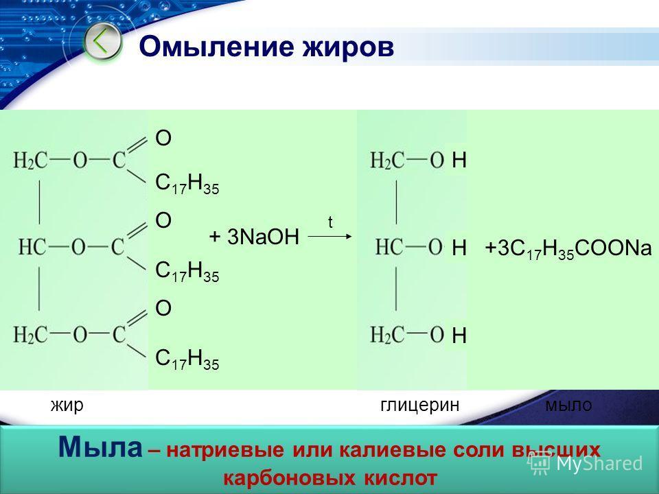 LOGO Омыление жиров С 17 Н 35 О О О + 3NaOH t H H H жирглицеринмыло +3C 17 H 35 COONa Мыла – натриевые или калиевые соли высших карбоновых кислот