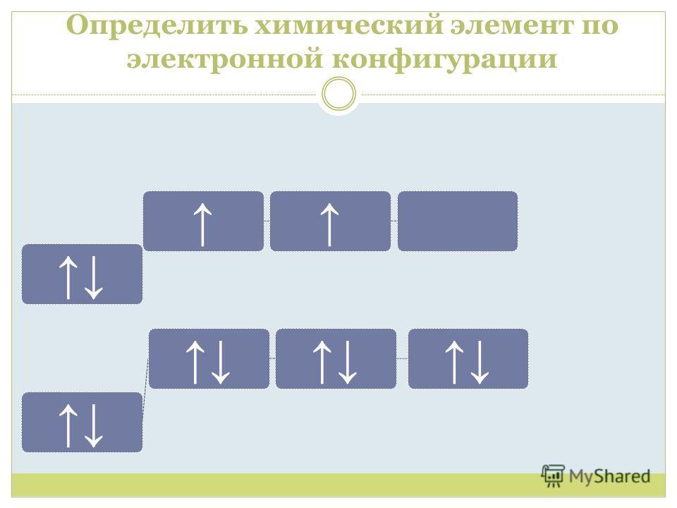 Определить химический элемент по электронной конфигурации