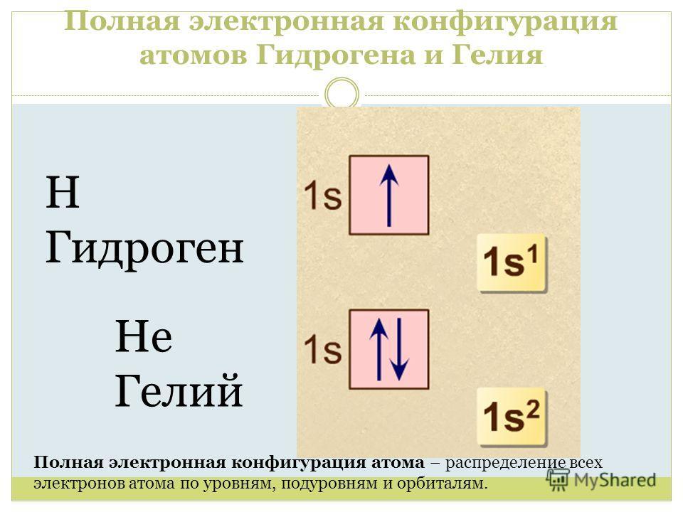атомов Гидрогена и Гелия H