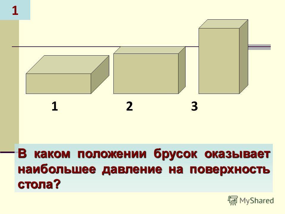 В каком положении брусок оказывает наибольшее давление на поверхность стола? 1 2 3 1