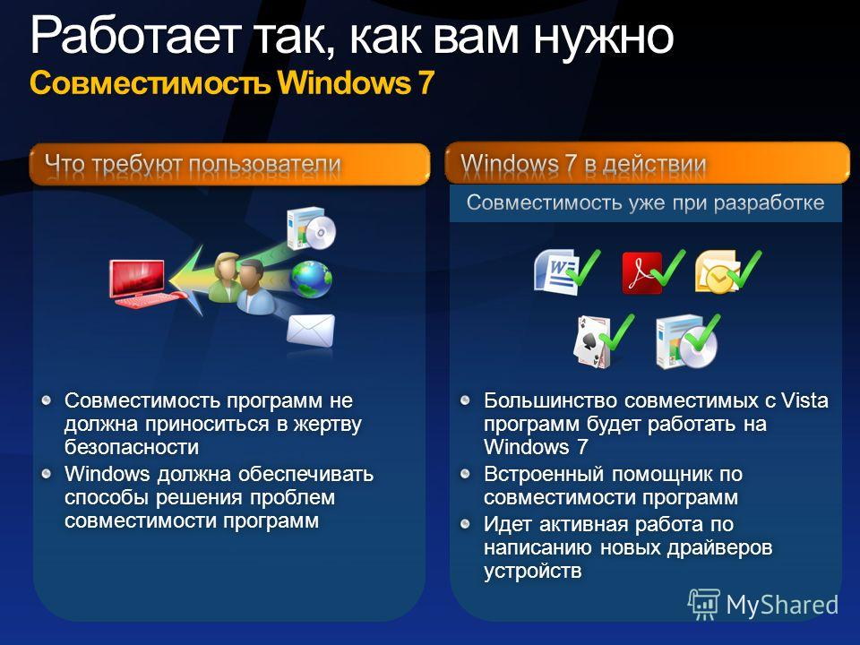Совместимость Windows 7 Большинство совместимых с Vista программ будет работать на Windows 7 Встроенный помощник по совместимости программ Идет активная работа по написанию новых драйверов устройств Совместимость программ не должна приноситься в жерт