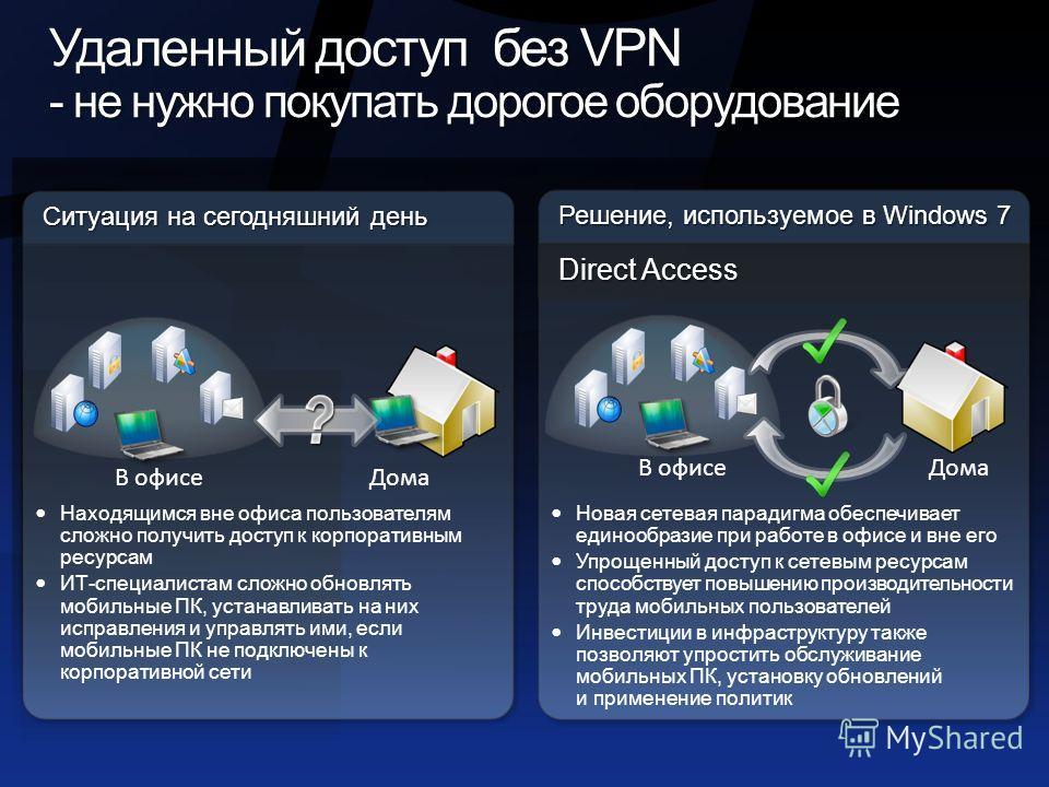 Удаленный доступ без VPN - не нужно покупать дорогое оборудование Решение, используемое в Windows 7 Direct Access Ситуация на сегодняшний день В офисеДома В офисе Находящимся вне офиса пользователям сложно получить доступ к корпоративным ресурсам ИТ-