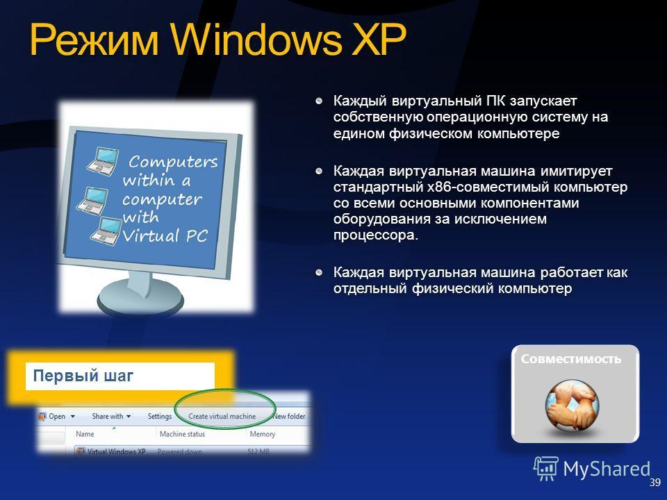 Режим Windows XP 39 Первый шаг Совместимость Каждый виртуальный ПК запускает собственную операционную систему на едином физическом компьютере Каждая виртуальная машина имитирует стандартный x86-совместимый компьютер со всеми основными компонентами об