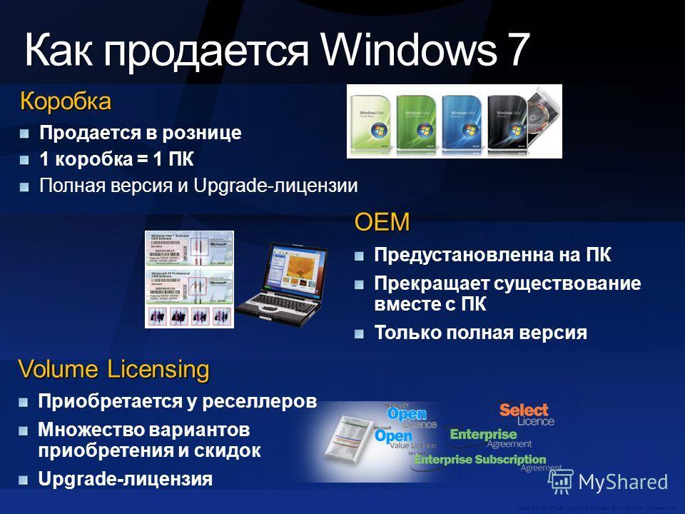 Как продается Windows 7 Коробка Продается в рознице 1 коробка = 1 ПК Полная версия и Upgrade-лицензии OEM Предустановленна на ПК Прекращает существование вместе с ПК Только полная версия Volume Licensing Приобретается у реселлеров Множество вариантов