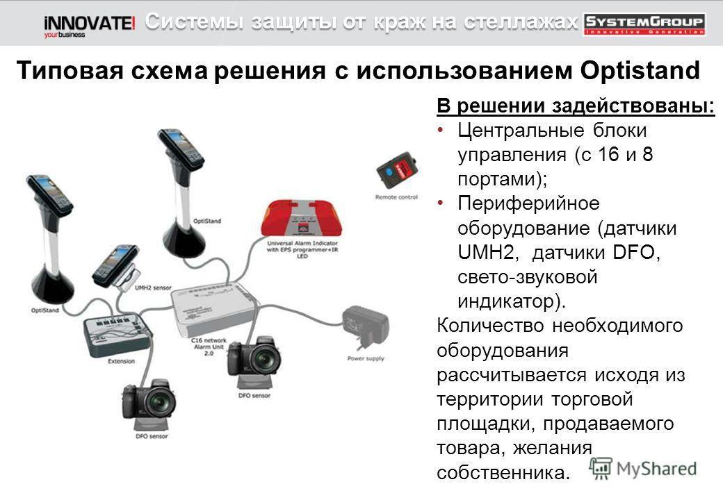 Системы защиты от краж на стеллажах Типовая схема решения с использованием Optistand В решении задействованы: Центральные блоки управления (с 16 и 8 портами); Периферийное оборудование (датчики UMH2, датчики DFO, свето-звуковой индикатор). Количество