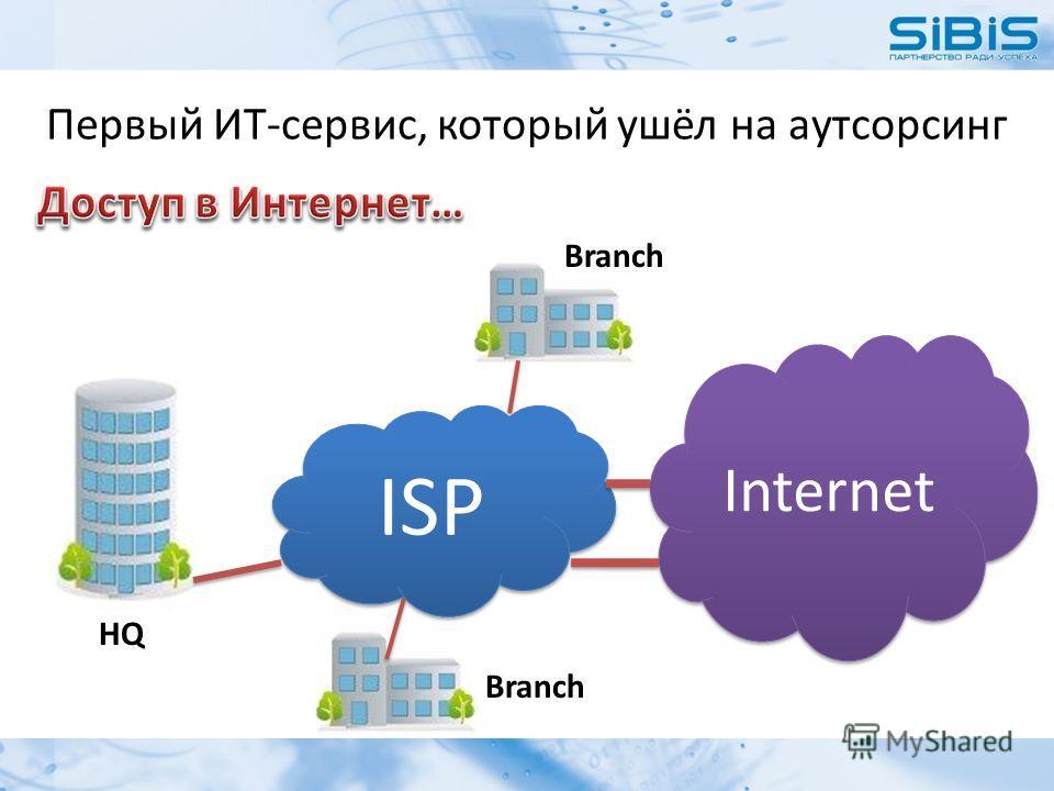 Первый ИТ-сервис, который ушёл на аутсорсинг ISP Internet HQ Branch