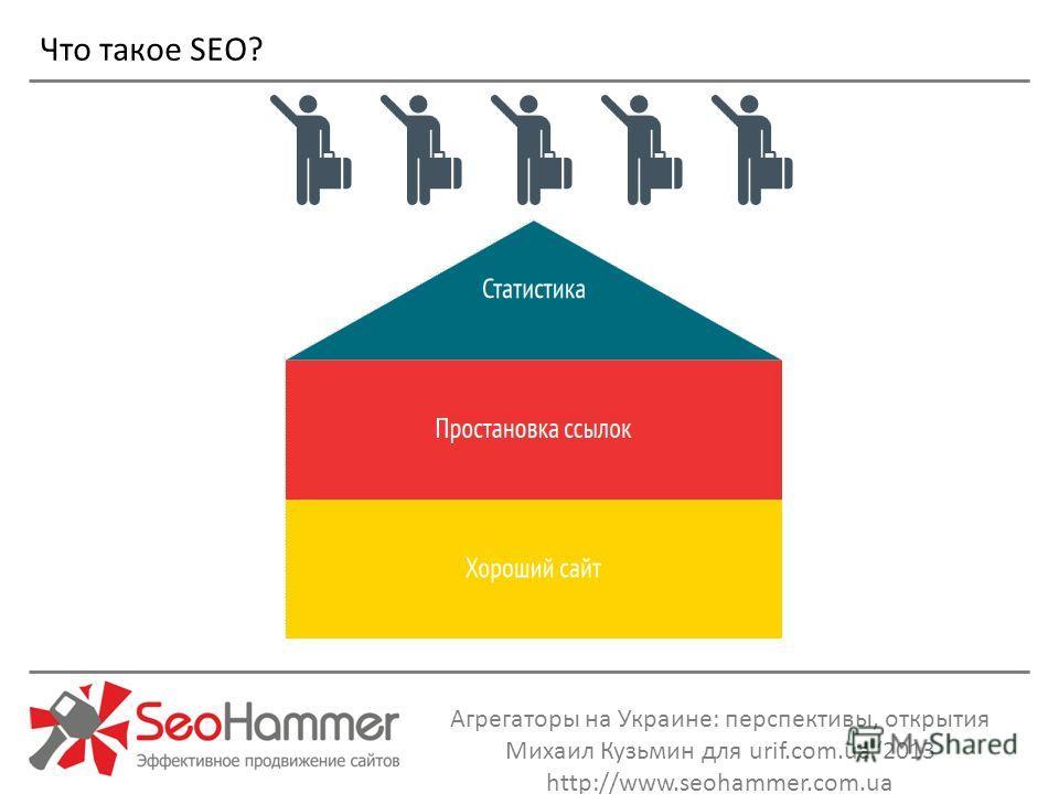 Агрегаторы на Украине: перспективы, открытия Михаил Кузьмин для urif.com.ua 2013 http://www.seohammer.com.ua Что такое SEO?