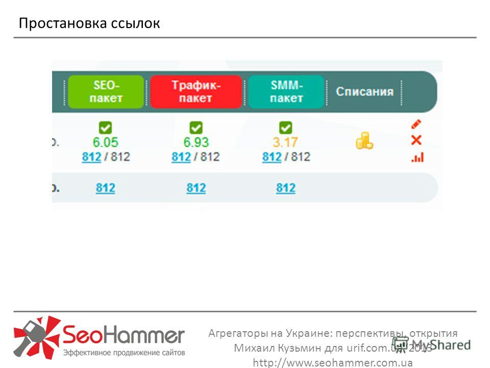 Агрегаторы на Украине: перспективы, открытия Михаил Кузьмин для urif.com.ua 2013 http://www.seohammer.com.ua Простановка ссылок