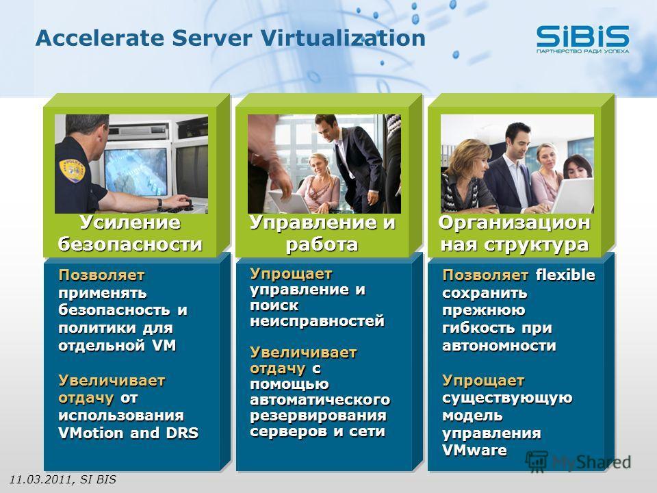 Accelerate Server Virtualization Позволяет применять безопасность и политики для отдельной VM Увеличивает отдачу от использования VMotion and DRS Позволяет применять безопасность и политики для отдельной VM Увеличивает отдачу от использования VMotion