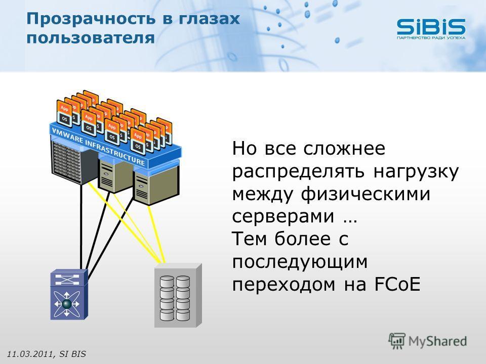 Но все сложнее распределять нагрузку между физическими серверами … Тем более с последующим переходом на FCoE Прозрачность в глазах пользователя 11.03.2011, SI BIS