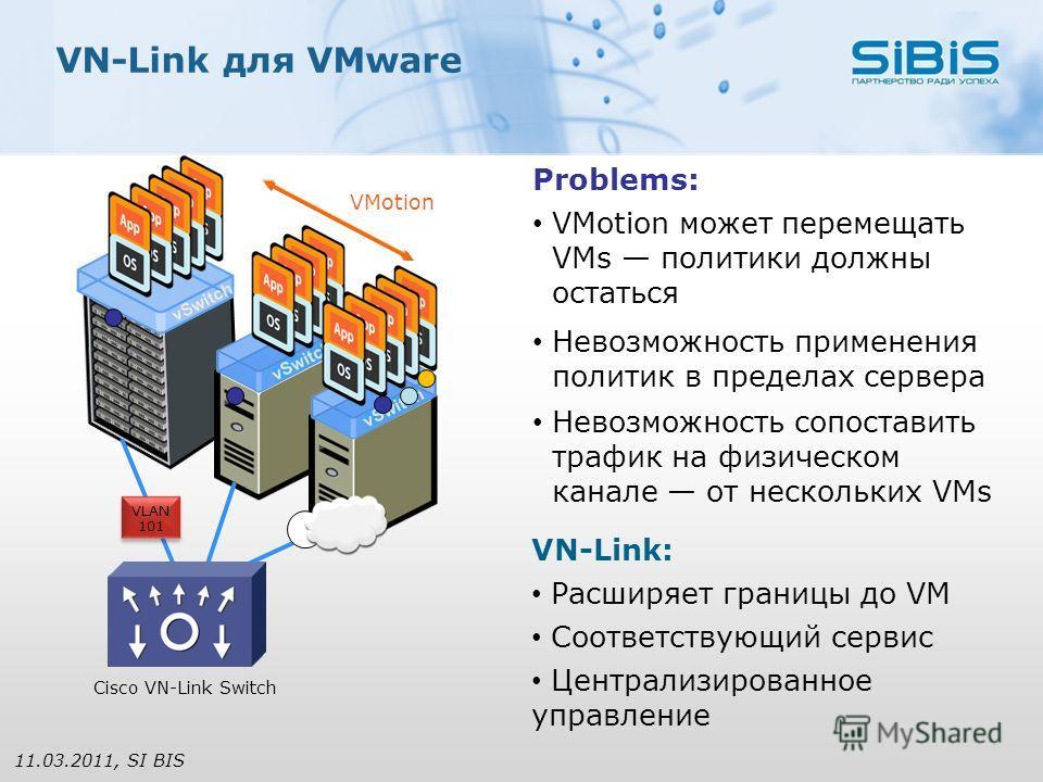 VN-Link для VMware Problems: VN-Link: Расширяет границы до VM Соответствующий сервис Централизированное управление VMotion VMotion может перемещать VMs политики должны остаться Невозможность применения политик в пределах сервера Невозможность сопоста
