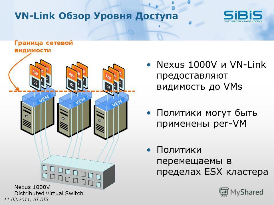 VN-Link Обзор Уровня Доступа Nexus 1000V и VN-Link предоставляют видимость до VMs Политики могут быть применены per-VM Политики перемещаемы в пределах ESX кластера VEM Граница сетевой видимости Nexus 1000V Distributed Virtual Switch 11.03.2011, SI BI