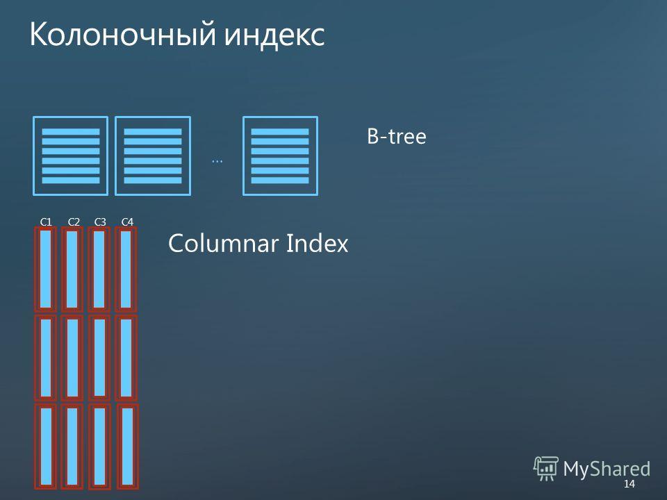 14 Columnar Index … C1 C2 C3 C4 B-tree