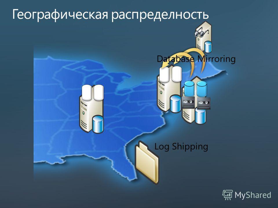 Log Shipping Database Mirroring