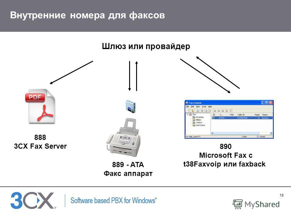 18 Copyright © 2005 ACNielsen a VNU company Внутренние номера для факсов 890 Microsoft Fax с t38Faxvoip или faxback 888 3CX Fax Server 889 - ATA Факс аппарат Шлюз или провайдер