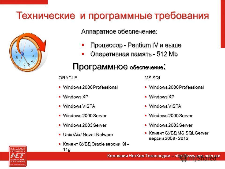 Технические и программные требования Аппаратное обеспечение: Процессор - Pentium IV и выше Процессор - Pentium IV и выше Оперативная память - 512 Mb Оперативная память - 512 Mb ORACLE Windows 2000 Professional Windows 2000 Professional Windows XP Win