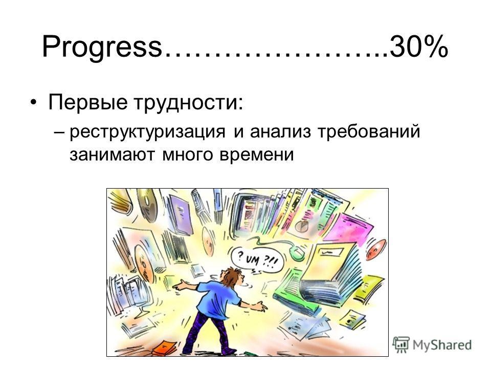 Progress…………………..30% Первые трудности: –реструктуризация и анализ требований занимают много времени