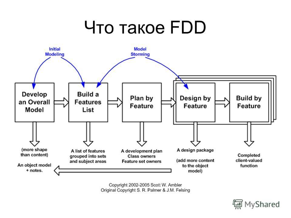 Что такое FDD