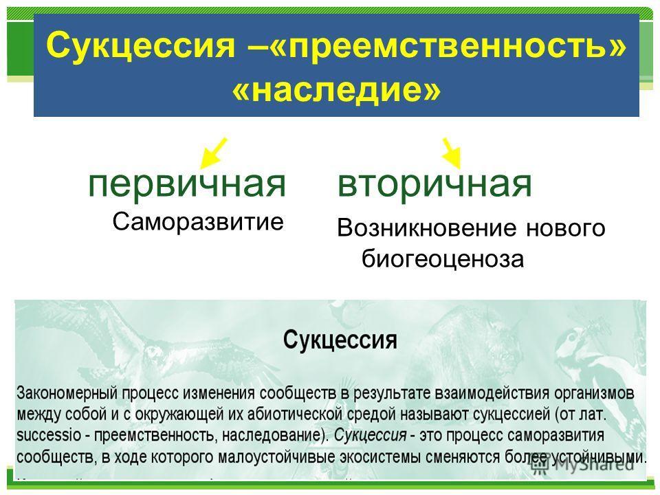 www.themegallery.com Сукцессия –«преемственность» «наследие» первичная Саморазвитие вторичная Возникновение нового биогеоценоза