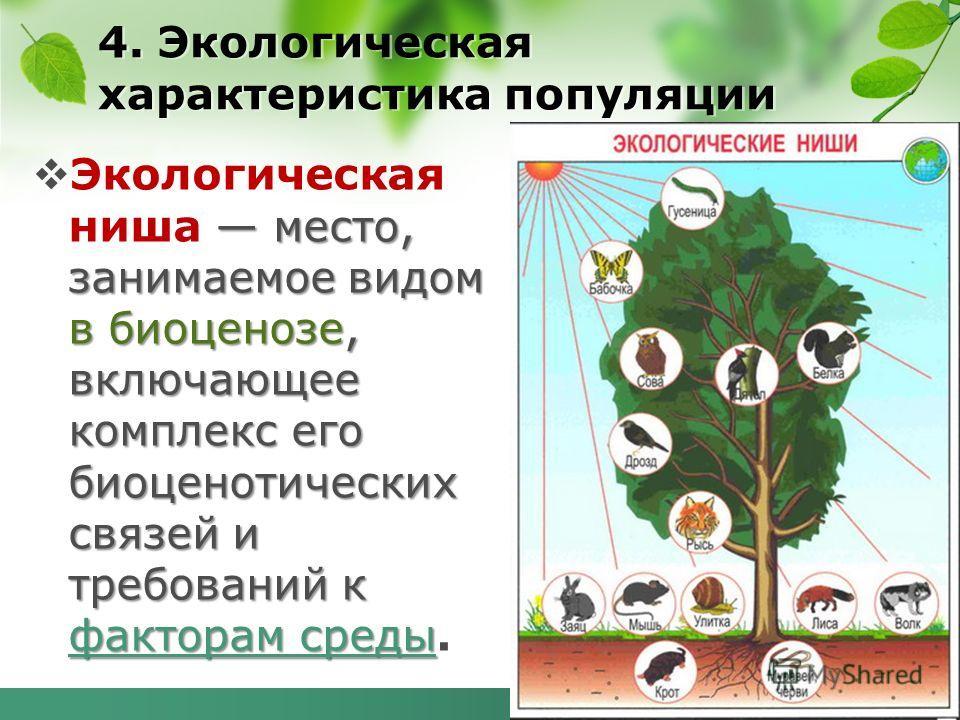 4. Экологическая характеристика популяции место, занимаемое видом в биоценозе, включающее комплекс его биоценотических связей и требований к факторам среды Экологическая ниша место, занимаемое видом в биоценозе, включающее комплекс его биоценотически