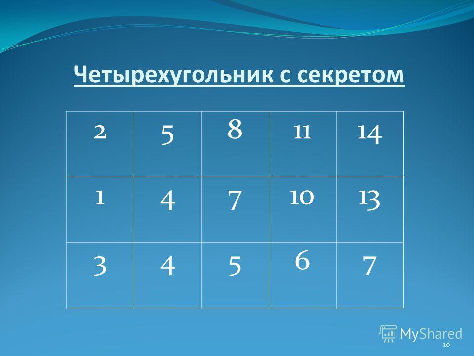 Целеполагание: знать определение модуля числа; уметь находить модуль положительных и отрицательных чисел; находить значения выражений с модулями. 9