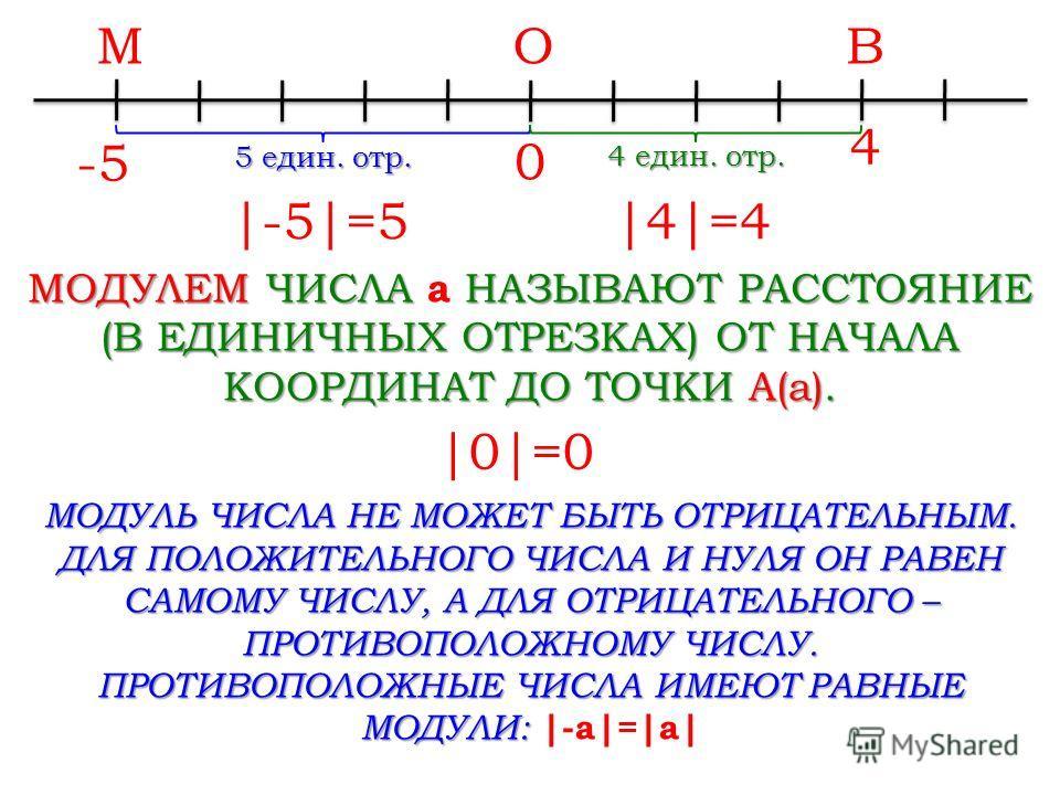 Математику уже затем изучать нужно, что она ум в порядок приводит. М.В.Ломоносов. 2