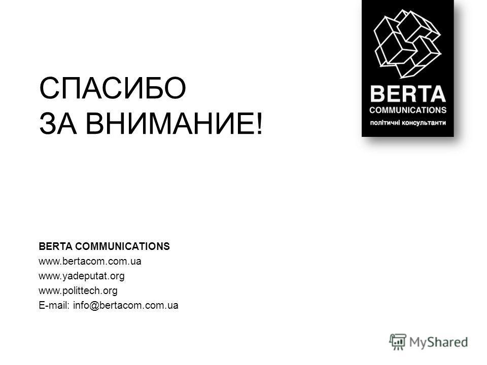СПАСИБО ЗА ВНИМАНИЕ! BERTA COMMUNICATIONS www.bertacom.com.ua www.yadeputat.org www.polittech.org E-mail: info@bertacom.com.ua