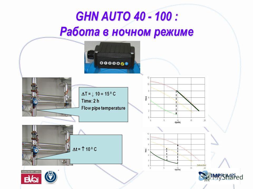 GHN AUTO 40 - 100 : Работа в ночном режиме T = 10 ÷ 15 0 C Time: 2 h Flow pipe temperature t = 10 0 C A