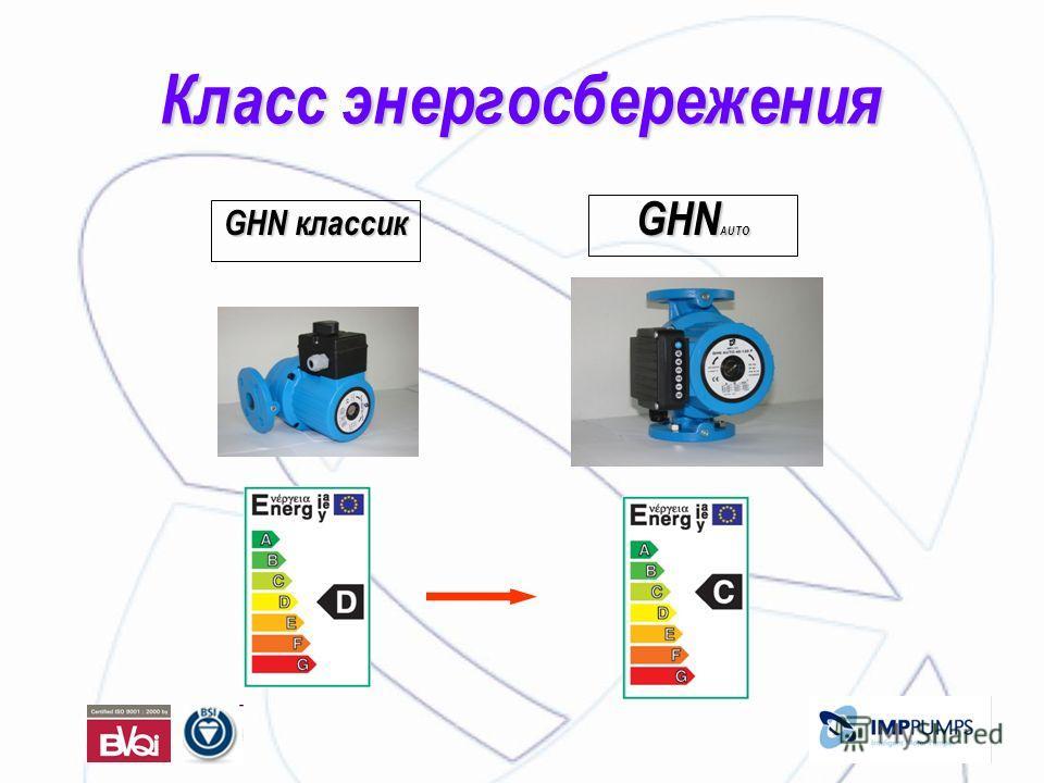 Класс энергосбережения GHN классик GHN AUTO