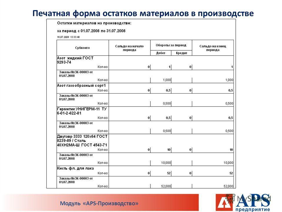 Печатная форма остатков материалов в производстве Модуль «APS-Производство»