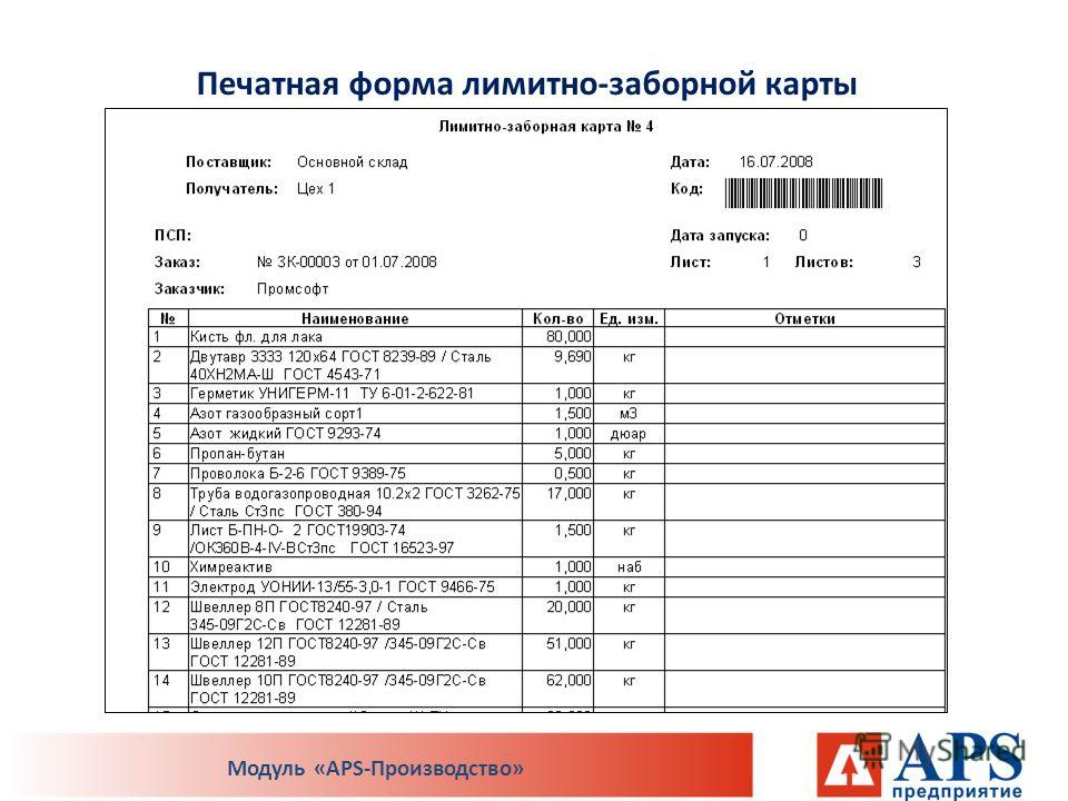 Печатная форма лимитно-заборной карты Модуль «APS-Производство»