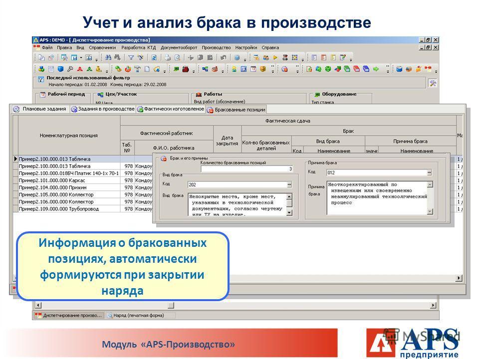 Информация о бракованных позициях, автоматически формируются при закрытии наряда Модуль «APS-Производство» Учет и анализ брака в производстве