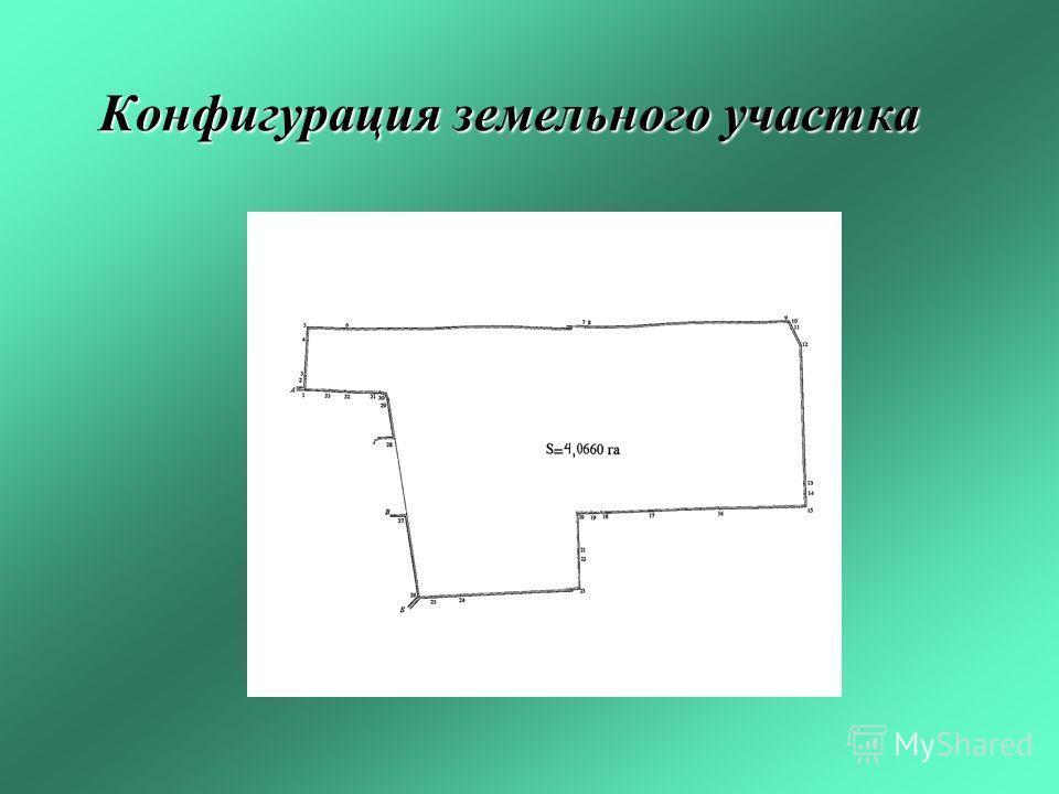 Конфигурация земельного участка