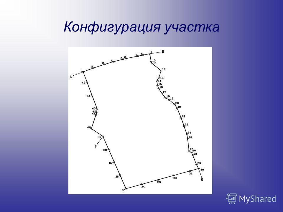 Конфигурация участка