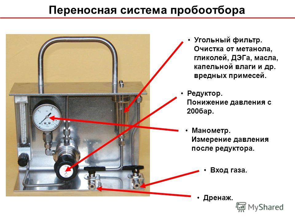 Переносная система пробоотбора Угольный фильтр. Очистка от метанола, гликолей, ДЭГа, масла, капельной влаги и др. вредных примесей. Редуктор. Понижение давления с 200бар. Манометр. Измерение давления после редуктора. Вход газа. Дренаж.