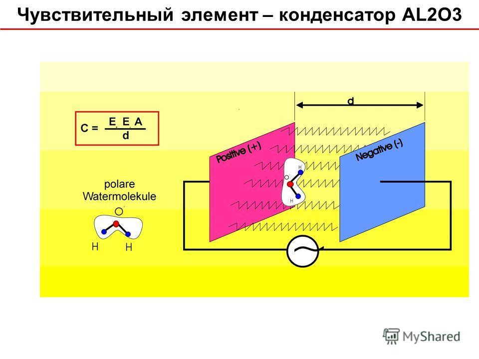 Чувствительный элемент – конденсатор AL2O3