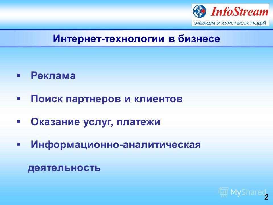 Реклама Поиск партнеров и клиентов Оказание услуг, платежи Информационно-аналитическая деятельность Интернет-технологии в бизнесе 2