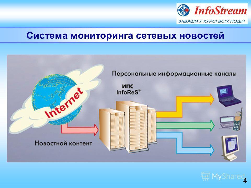 Система мониторинга сетевых новостей 4