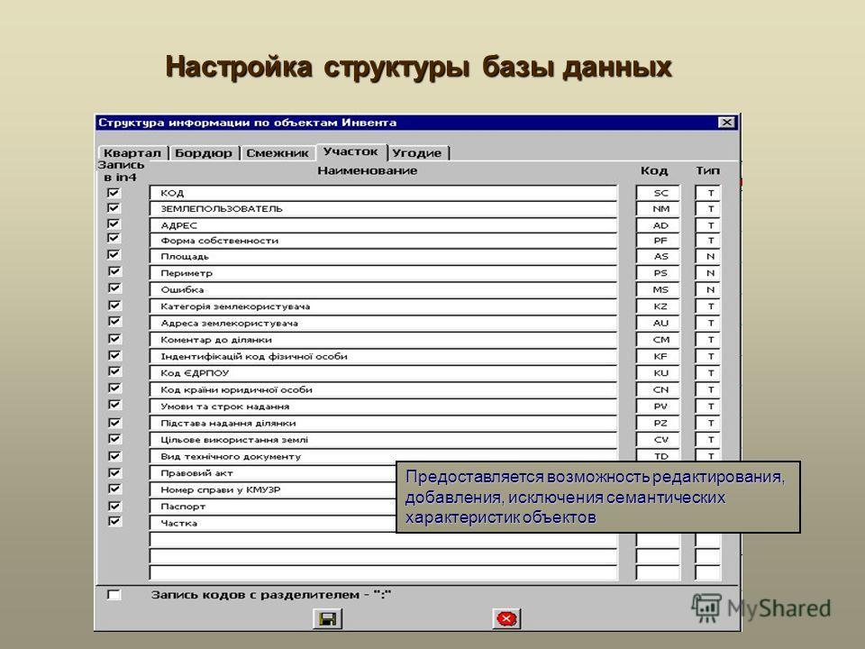 Настройка структуры базы данных Предоставляется возможность редактирования, добавления, исключения семантических характеристик объектов