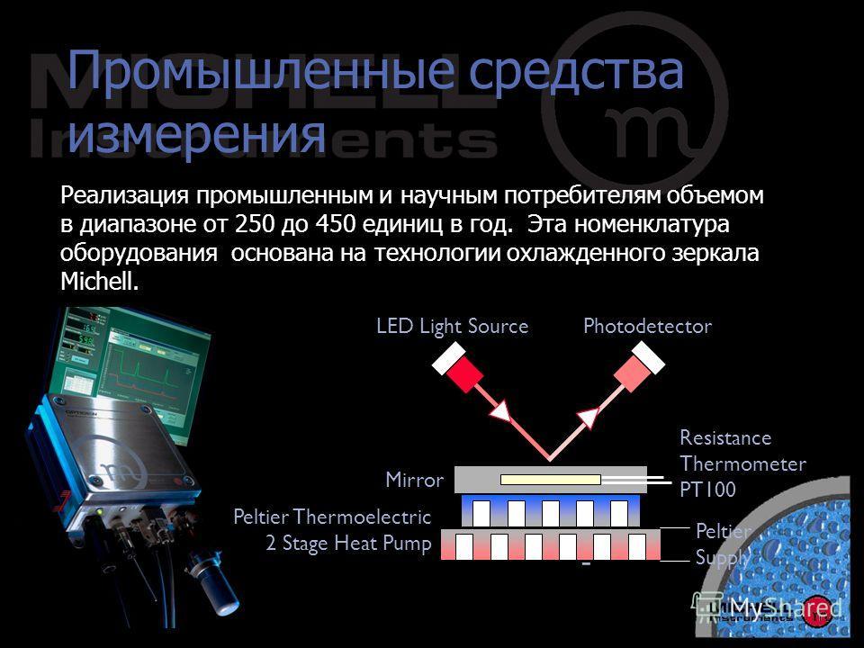 Реализация промышленным и научным потребителям объемом в диапазоне от 250 до 450 единиц в год. Эта номенклатура оборудования основана на технологии охлажденного зеркала Michell. + - LED Light SourcePhotodetector Mirror Peltier Thermoelectric 2 Stage