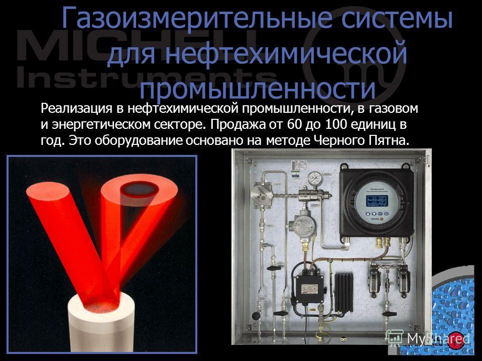 Газоизмерительные системы для нефтехимической промышленности Реализация в нефтехимической промышленности, в газовом и энергетическом секторе. Продажа от 60 до 100 единиц в год. Это оборудование основано на методе Черного Пятна.
