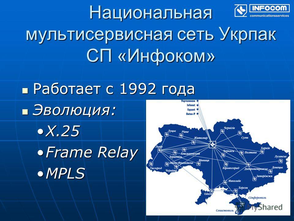 Национальная мультисервисная сеть Укрпак СП «Инфоком» Работает с 1992 года Работает с 1992 года Эволюция: Эволюция: X.25X.25 Frame RelayFrame Relay MPLSMPLS