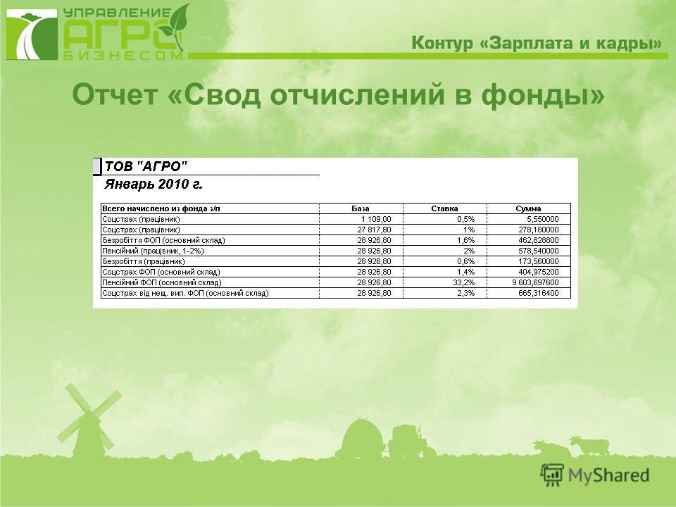 Отчет «Свод отчислений в фонды»