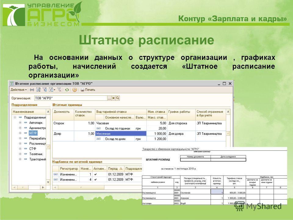 Штатное расписание На основании данных о структуре организации, графиках работы, начислений создается «Штатное расписание организации»