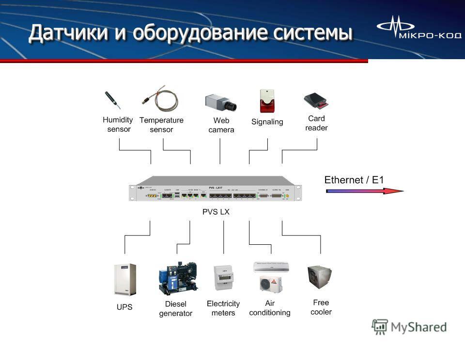 Датчики и оборудование системы