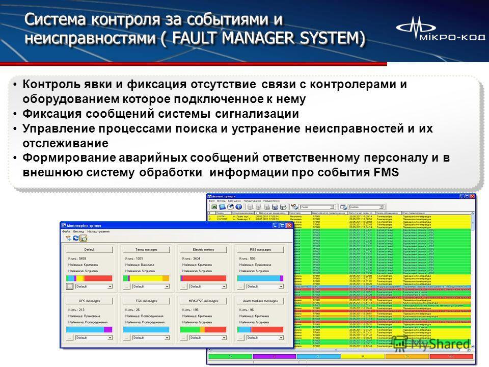 Система контроля за событиями и неисправностями ( FAULT MANAGER SYSTEM) Система контроля за событиями и неисправностями ( FAULT MANAGER SYSTEM) Контроль явки и фиксация отсутствие связи с контролерами и оборудованием которое подключенное к нему Фикса